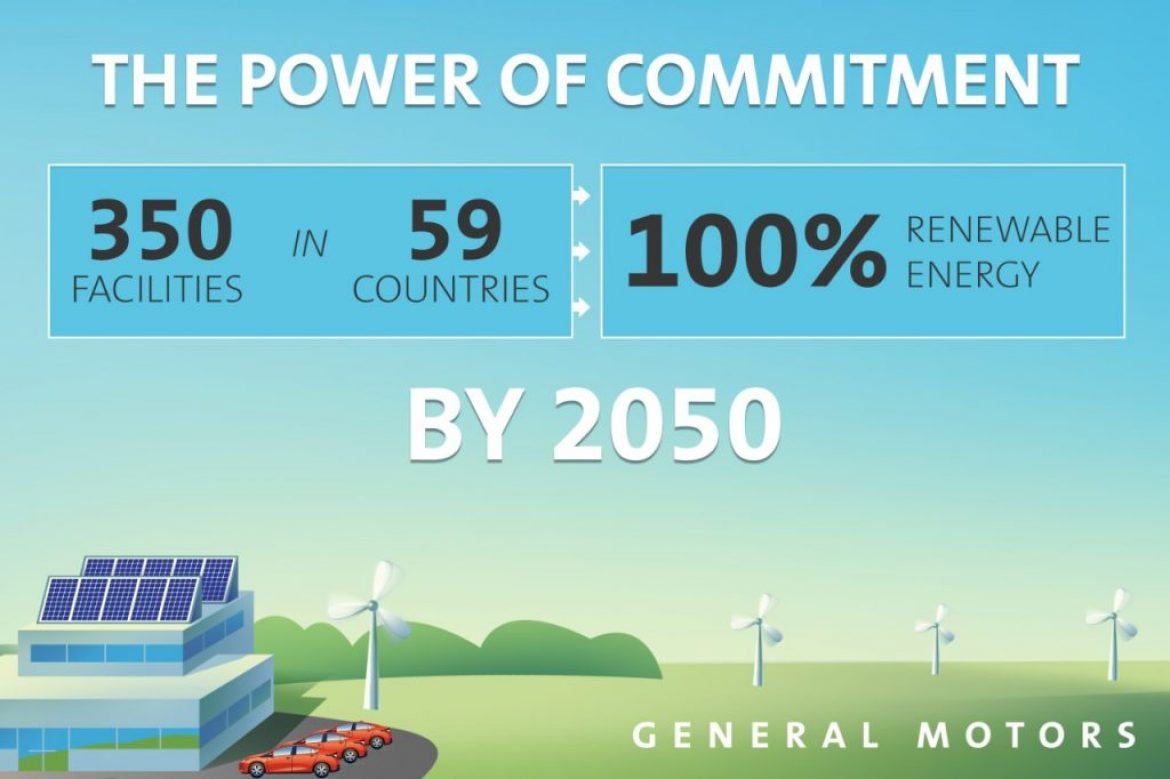 GM Commits to 100 Percent Renewable Energy by 2050