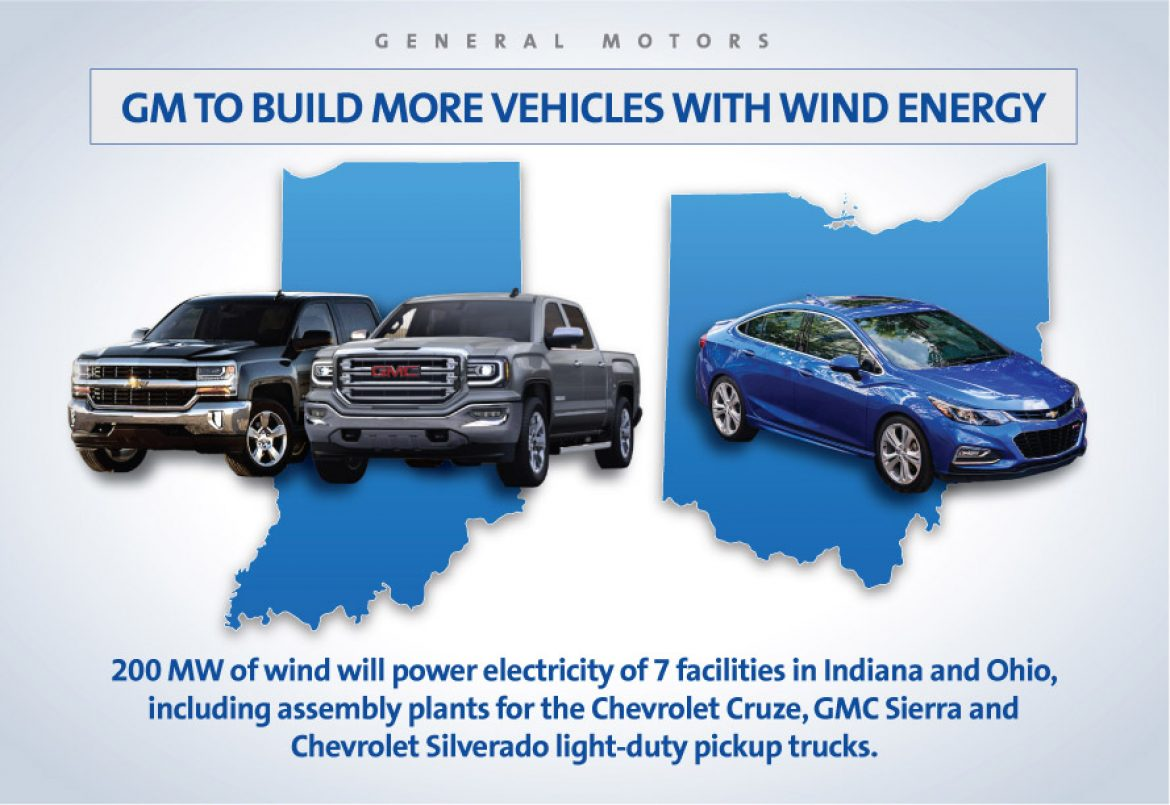 GM's Ohio and Indiana Plants to Meet Electricity Needs with Wind