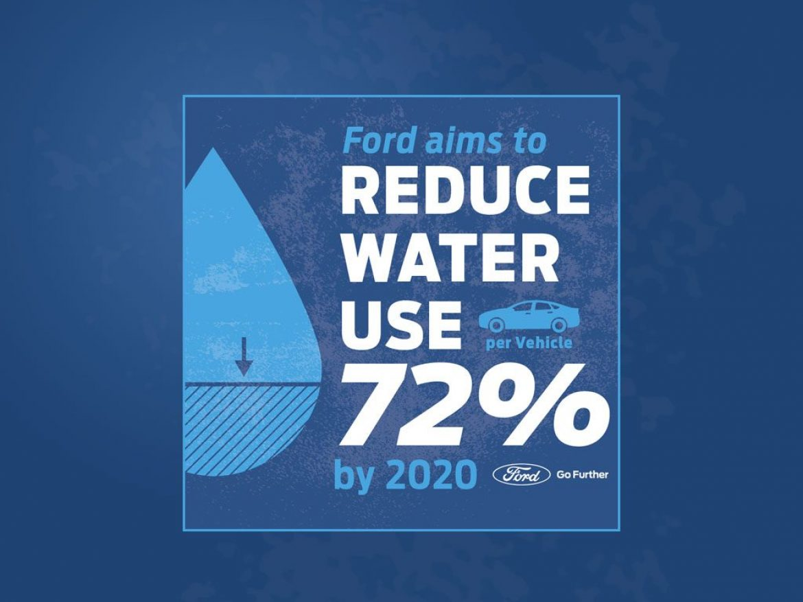 Ford Further Reducing Water Usage in Vehicle Production